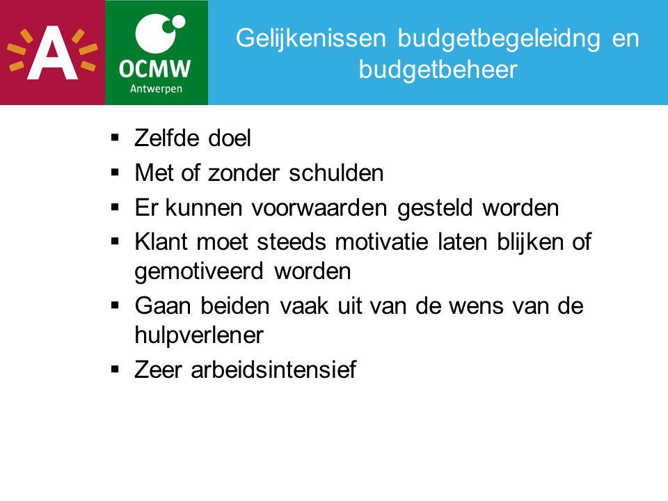 Gelijkenissen budgetbegeleidng en budgetbeheer