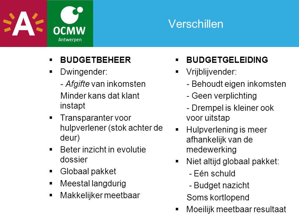 Verschillen BUDGETBEHEER Dwingender: - Afgifte van inkomsten