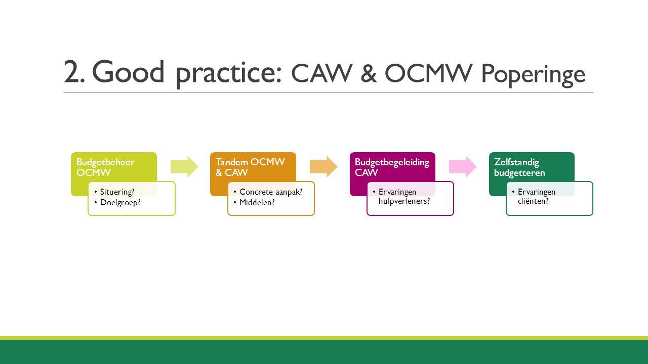 2. Good practice: CAW & OCMW Poperinge