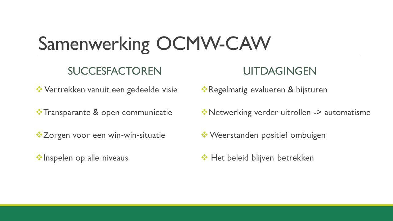 Samenwerking OCMW-CAW