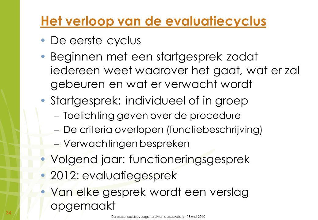 Het verloop van de evaluatiecyclus