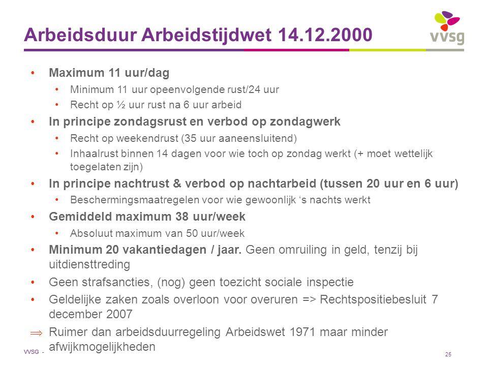 Arbeidsduur Arbeidstijdwet 14.12.2000