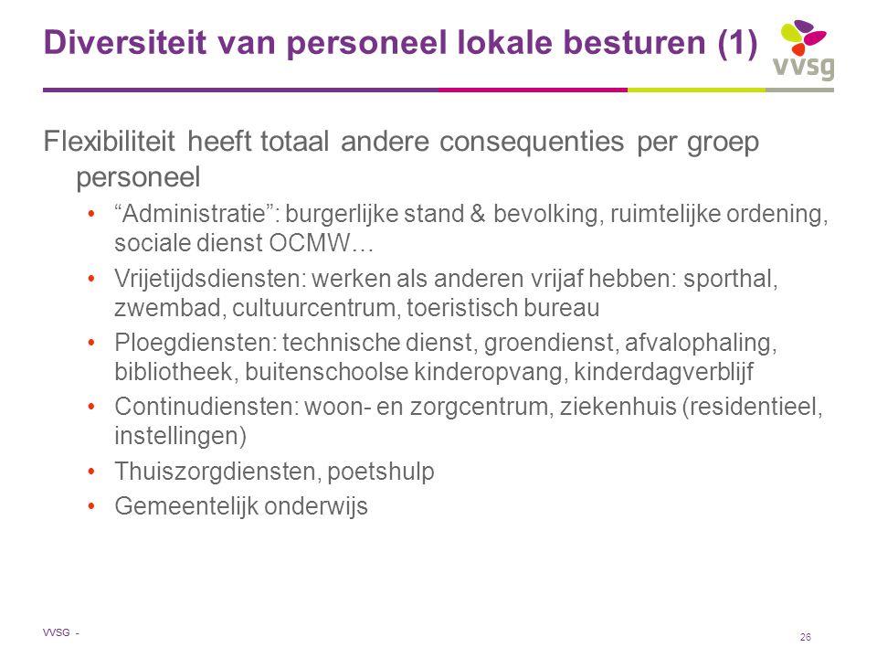 Diversiteit van personeel lokale besturen (1)