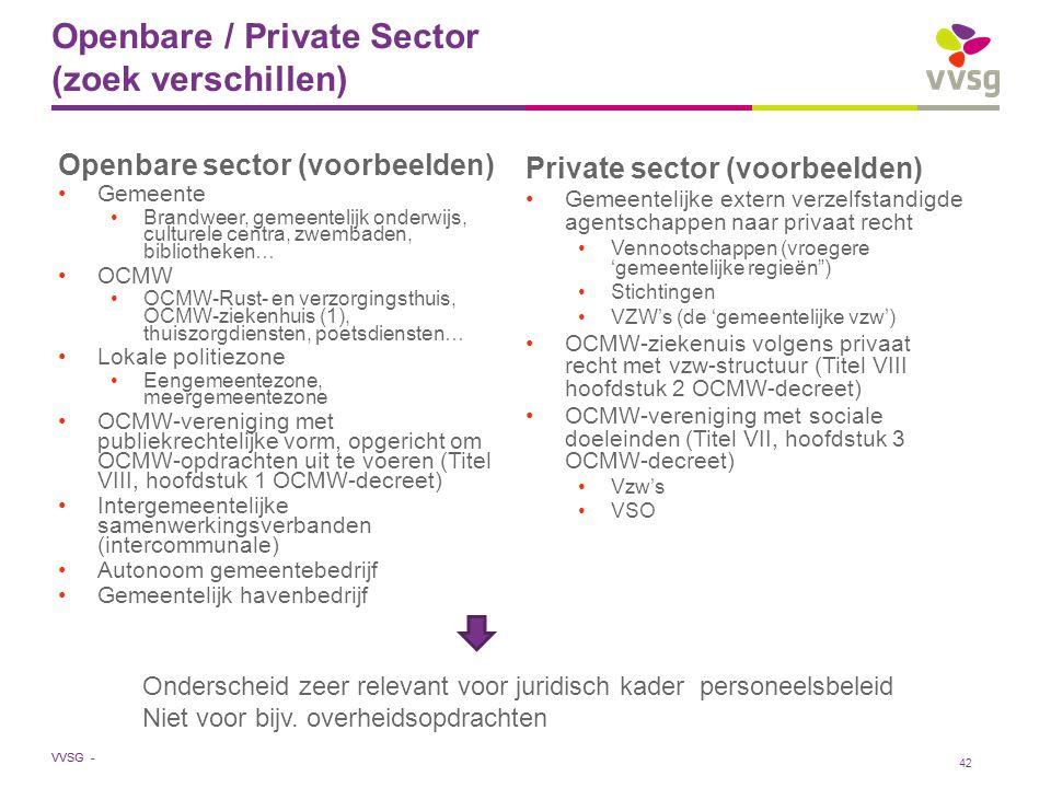 Openbare / Private Sector (zoek verschillen)