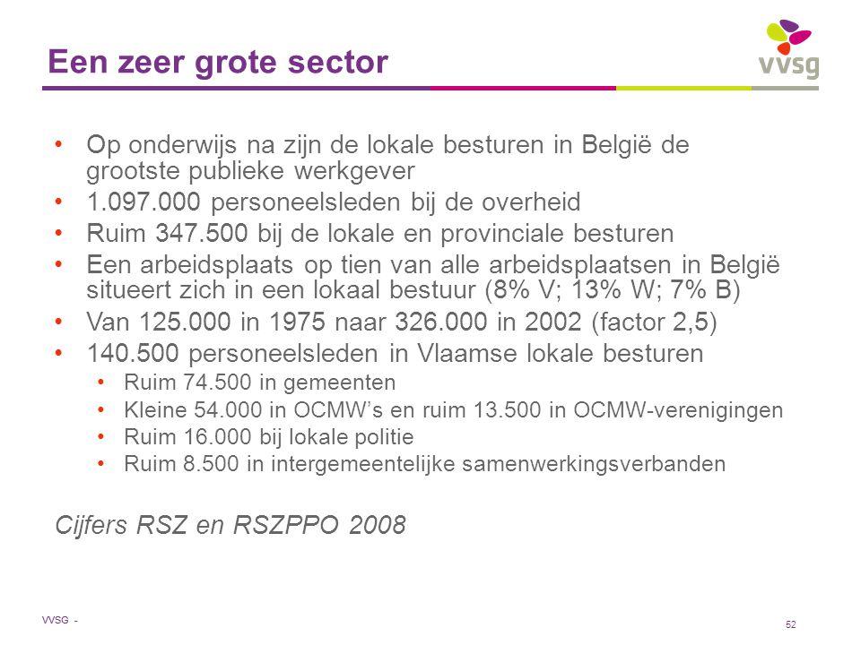 Een zeer grote sector Op onderwijs na zijn de lokale besturen in België de grootste publieke werkgever.
