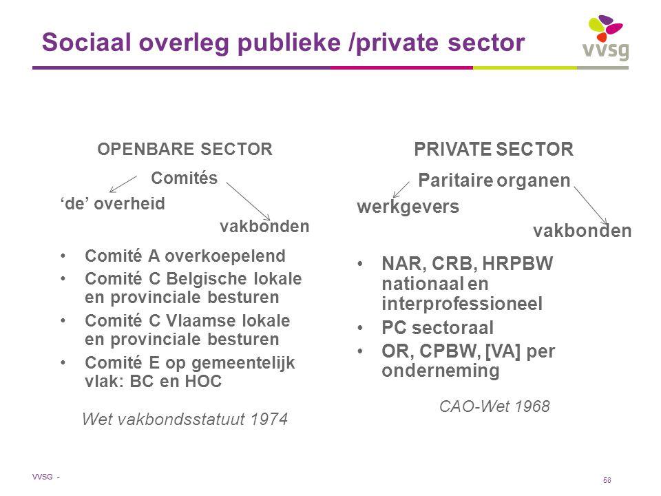 Sociaal overleg publieke /private sector