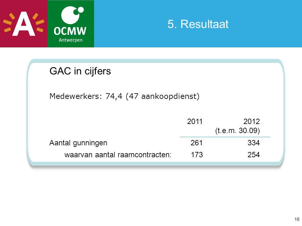 5. Resultaat GAC in cijfers Medewerkers: 74,4 (47 aankoopdienst) 2011
