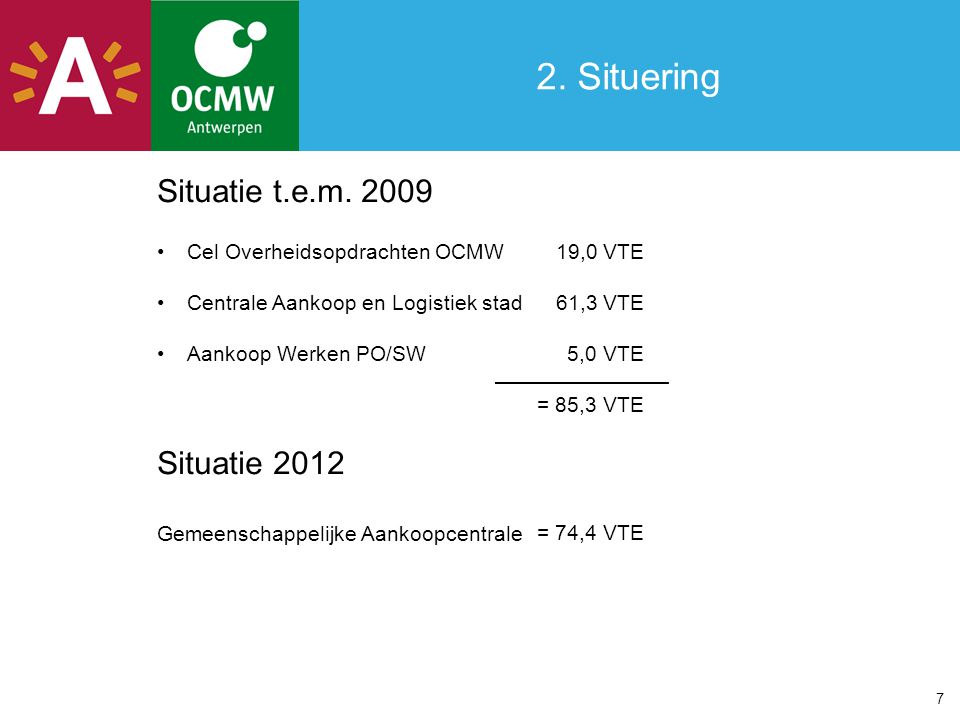 2. Situering Situatie t.e.m. 2009 Situatie 2012 19,0 VTE