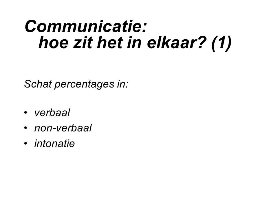 Communicatie: hoe zit het in elkaar (1)