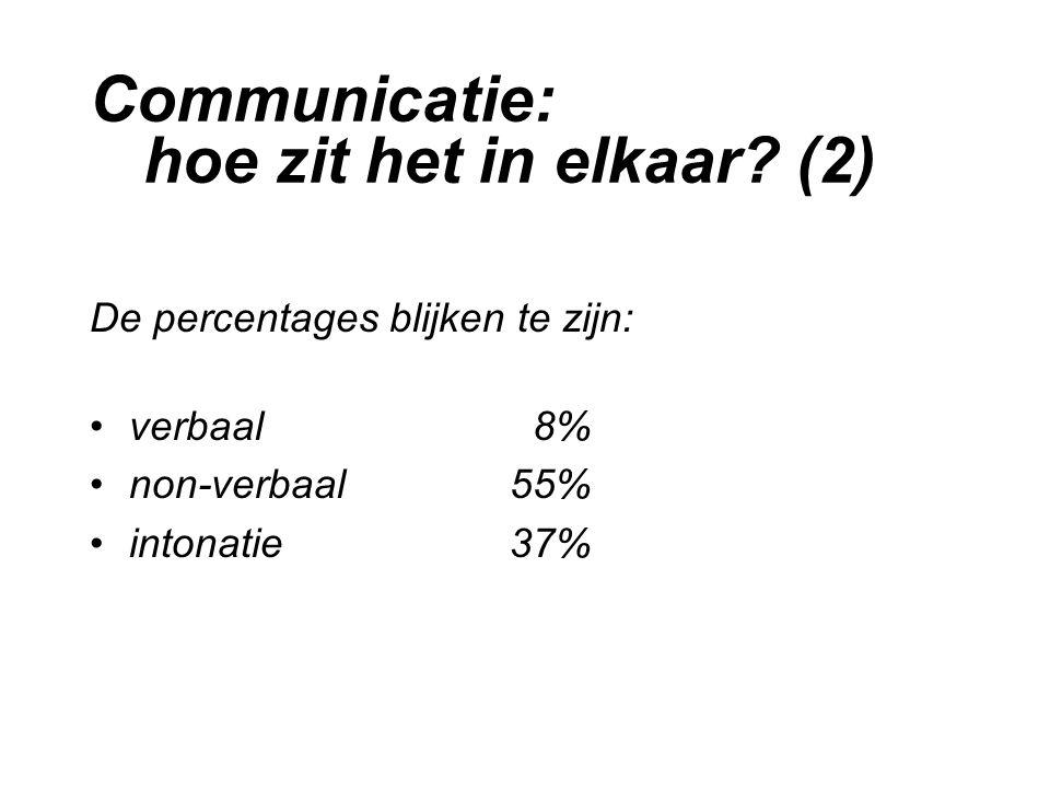 Communicatie: hoe zit het in elkaar (2)