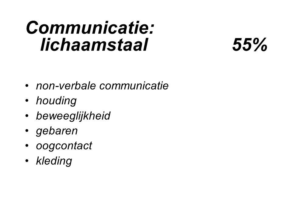 Communicatie: lichaamstaal 55%