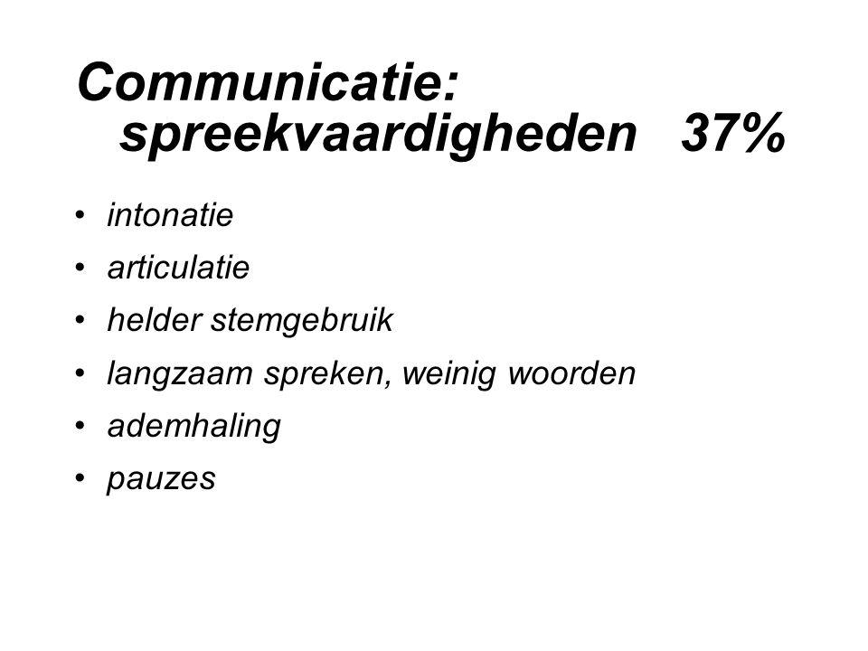 Communicatie: spreekvaardigheden 37%
