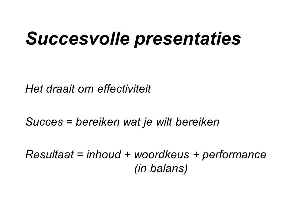 Succesvolle presentaties