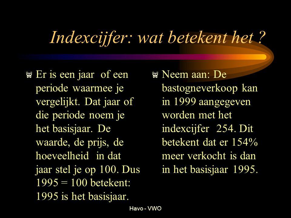 Indexcijfer: wat betekent het