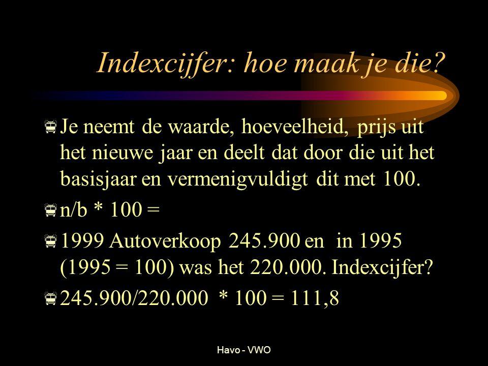 Indexcijfer: hoe maak je die