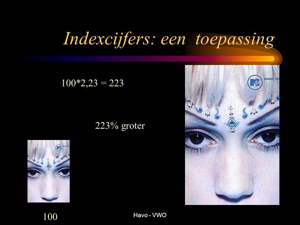 Indexcijfers: een toepassing
