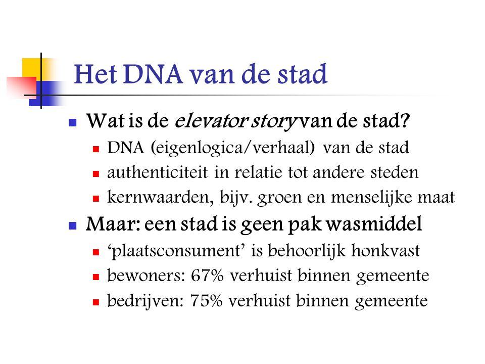 Het DNA van de stad Wat is de elevator story van de stad