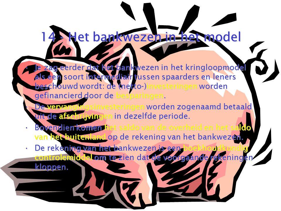 14 - Het bankwezen in het model