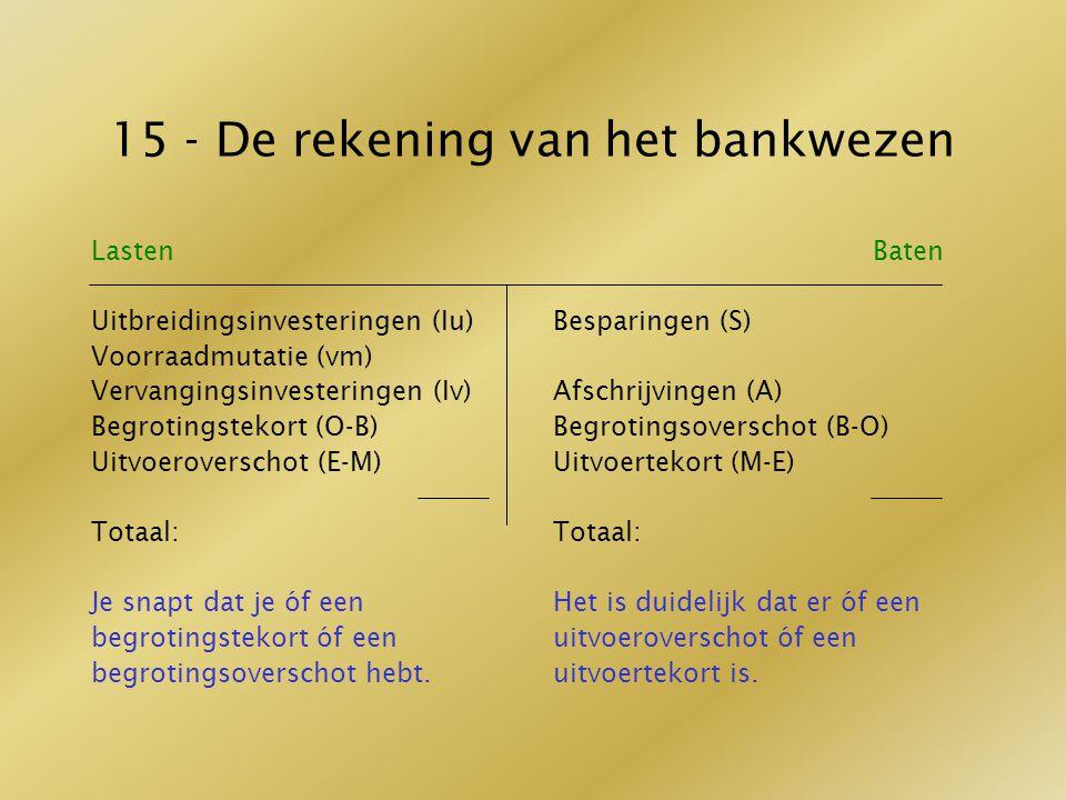 15 - De rekening van het bankwezen
