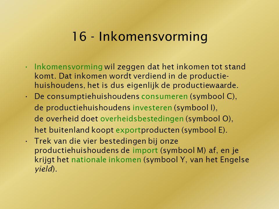 16 - Inkomensvorming