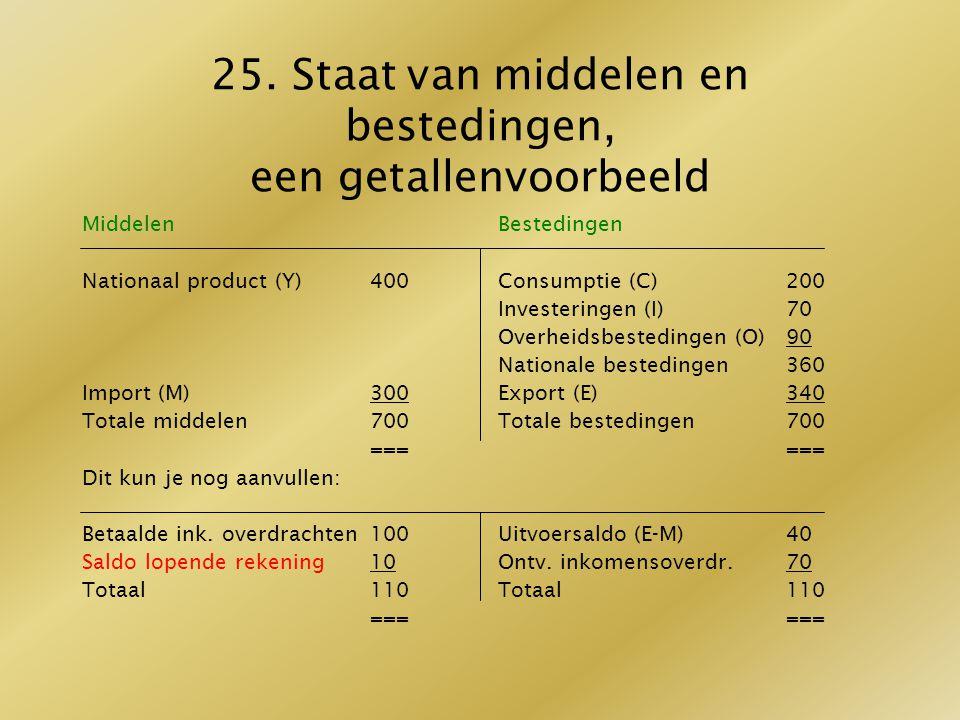 25. Staat van middelen en bestedingen, een getallenvoorbeeld