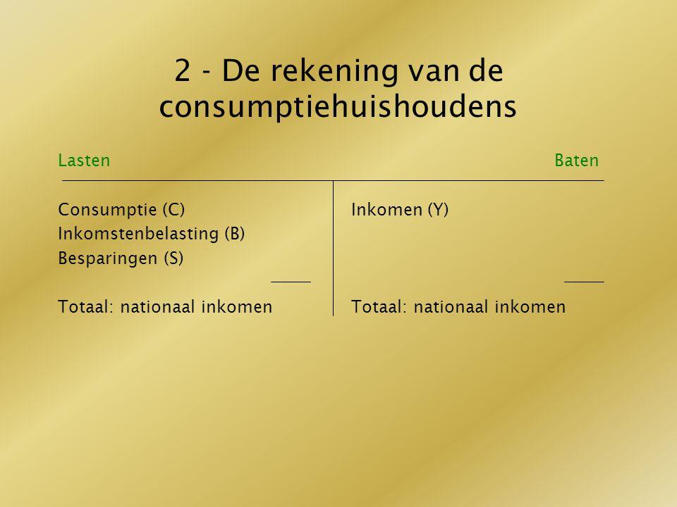 2 - De rekening van de consumptiehuishoudens