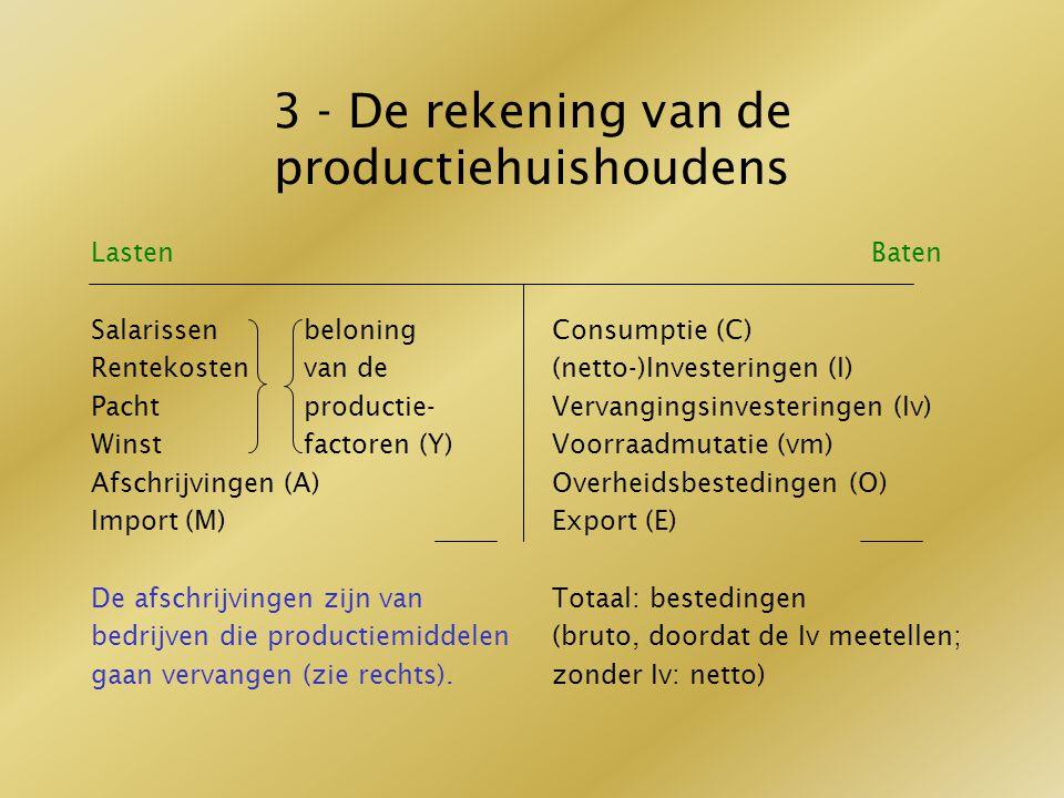 3 - De rekening van de productiehuishoudens
