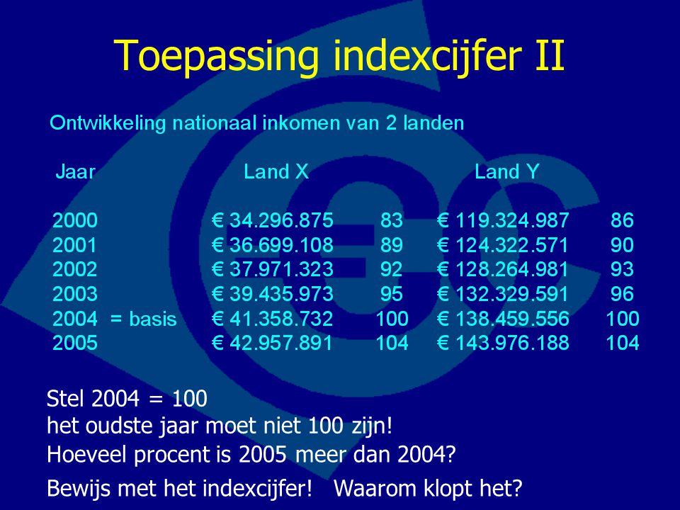Toepassing indexcijfer II
