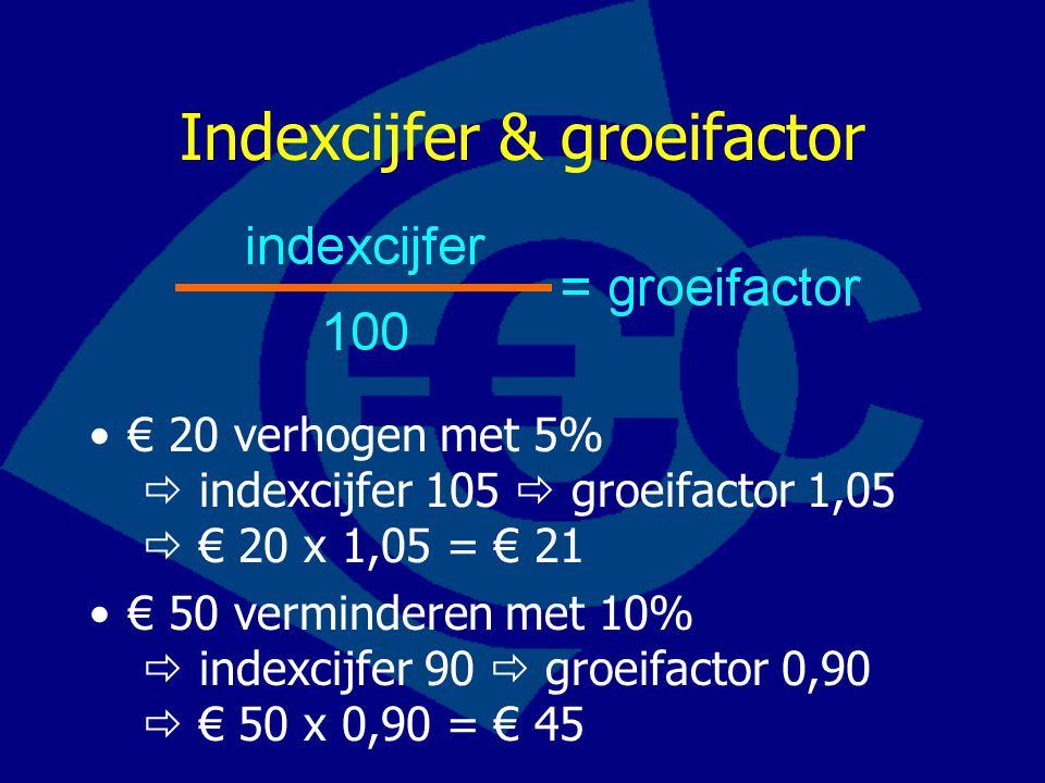 Indexcijfer & groeifactor