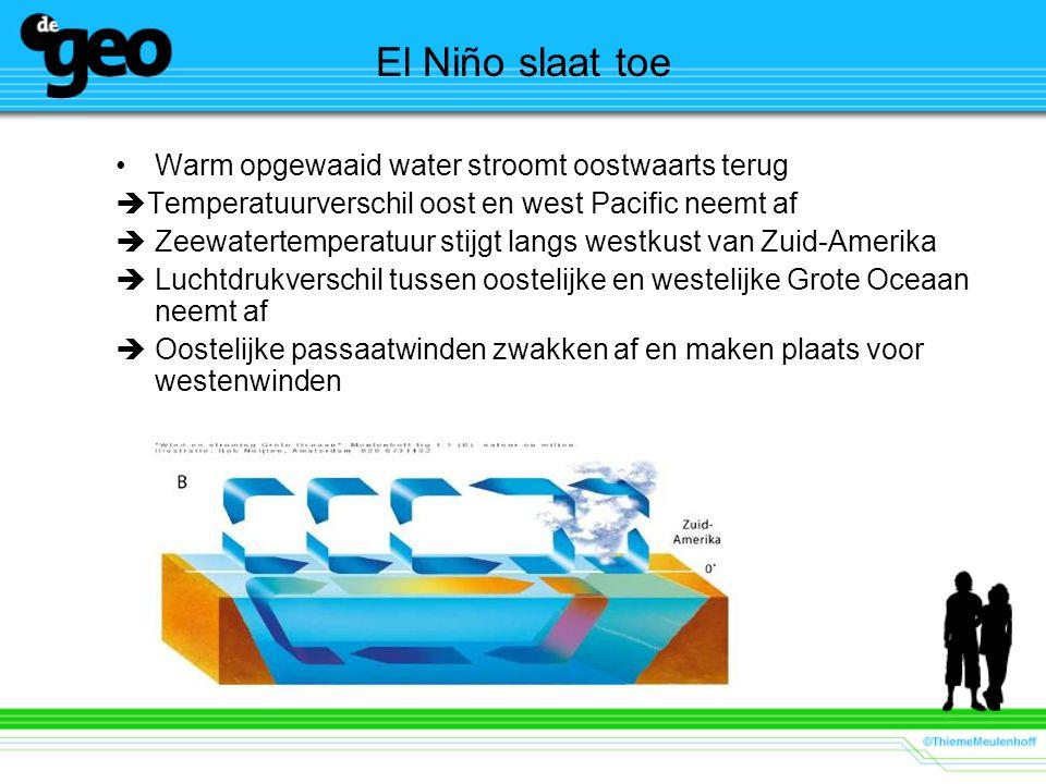 El Niño slaat toe Warm opgewaaid water stroomt oostwaarts terug
