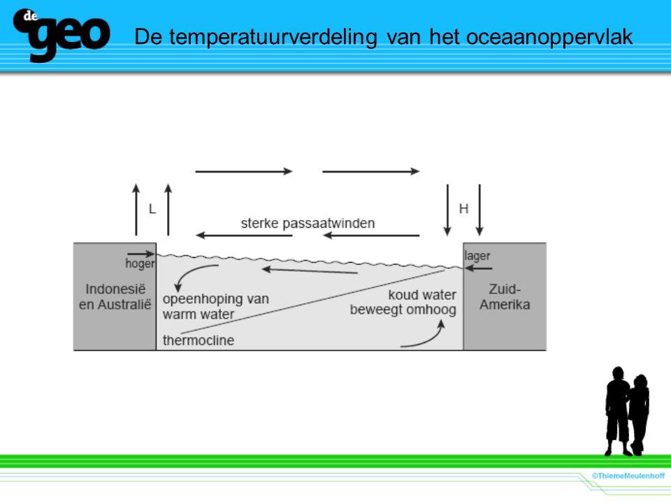 De temperatuurverdeling van het oceaanoppervlak