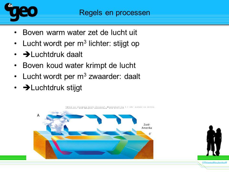 Regels en processen Boven warm water zet de lucht uit. Lucht wordt per m3 lichter: stijgt op. Luchtdruk daalt.