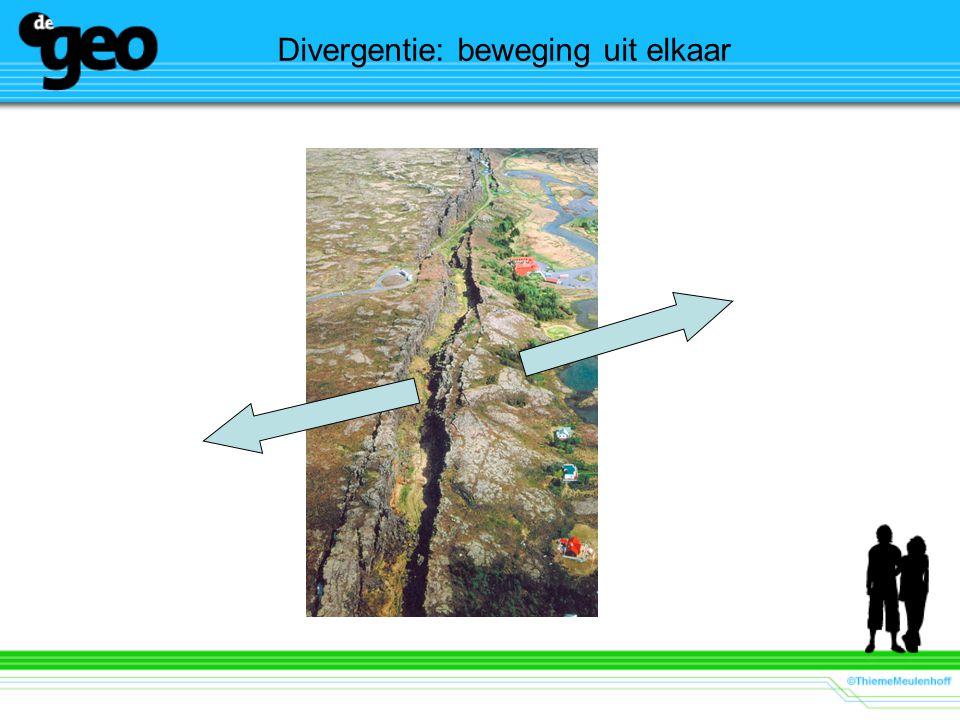 Divergentie: beweging uit elkaar