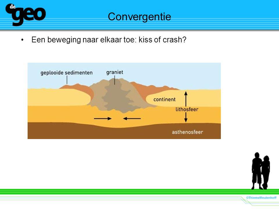 Convergentie Een beweging naar elkaar toe: kiss of crash