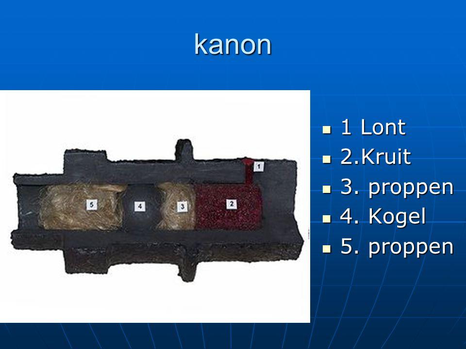 kanon 1 Lont 2.Kruit 3. proppen 4. Kogel 5. proppen