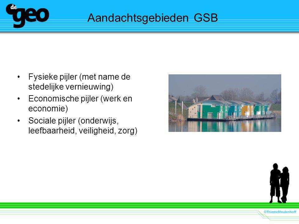 Aandachtsgebieden GSB