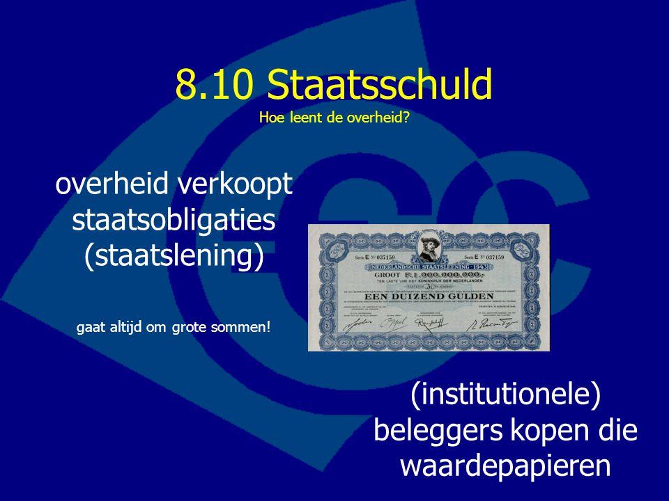 8.10 Staatsschuld Hoe leent de overheid