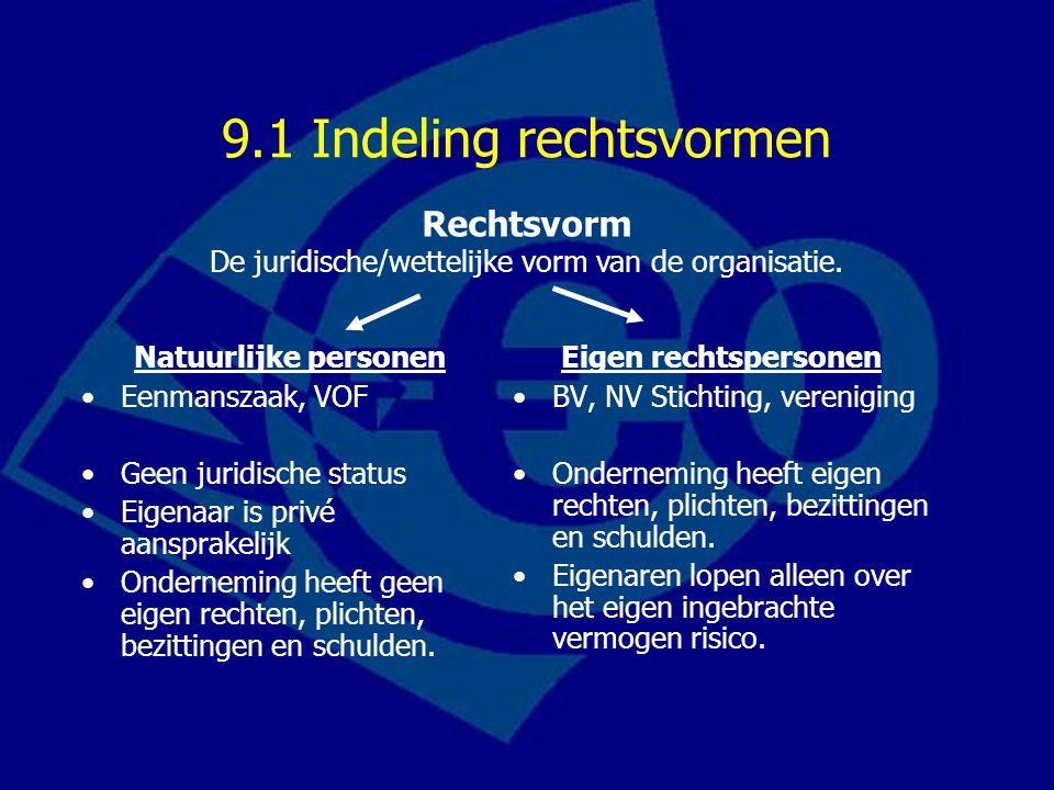 9.1 Indeling rechtsvormen
