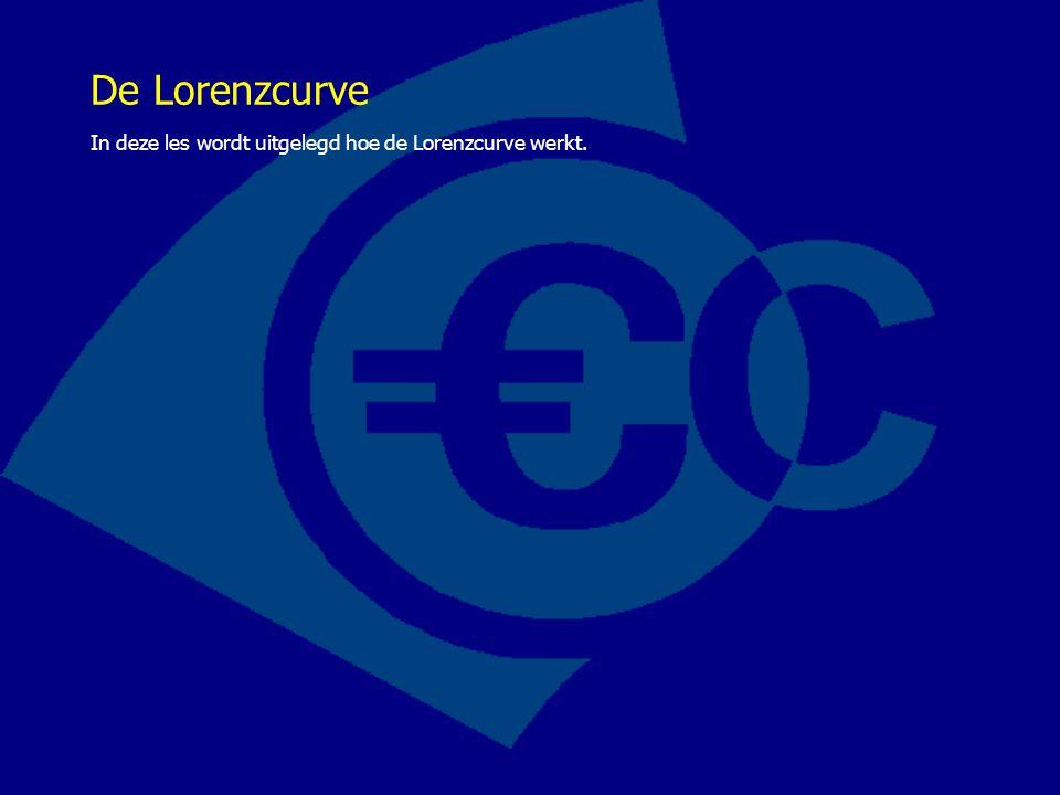 De Lorenzcurve In deze les wordt uitgelegd hoe de Lorenzcurve werkt.
