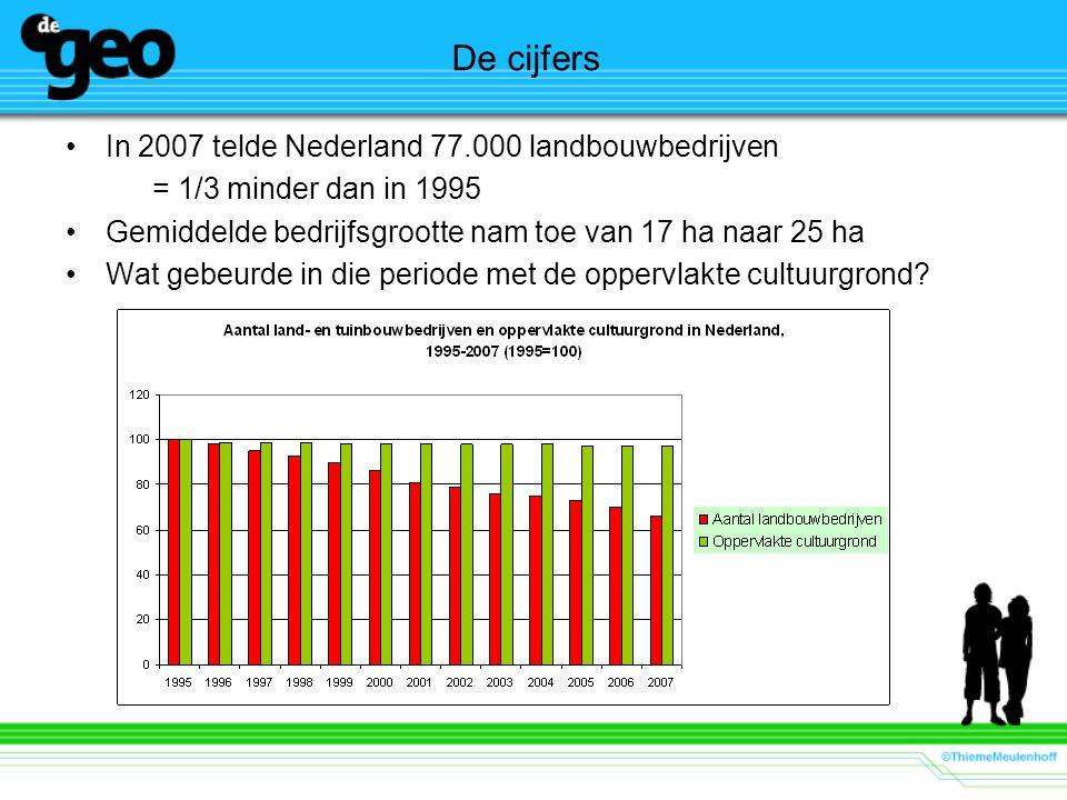 De cijfers In 2007 telde Nederland 77.000 landbouwbedrijven