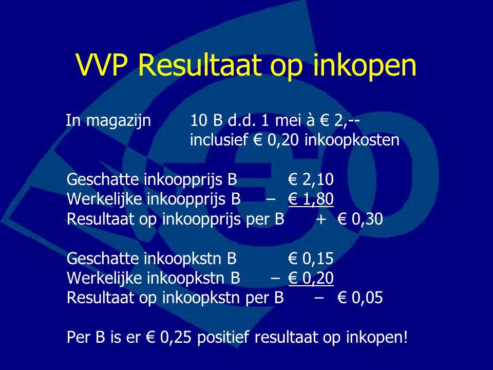 VVP Resultaat op inkopen