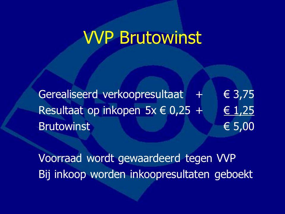 VVP Brutowinst Gerealiseerd verkoopresultaat + € 3,75