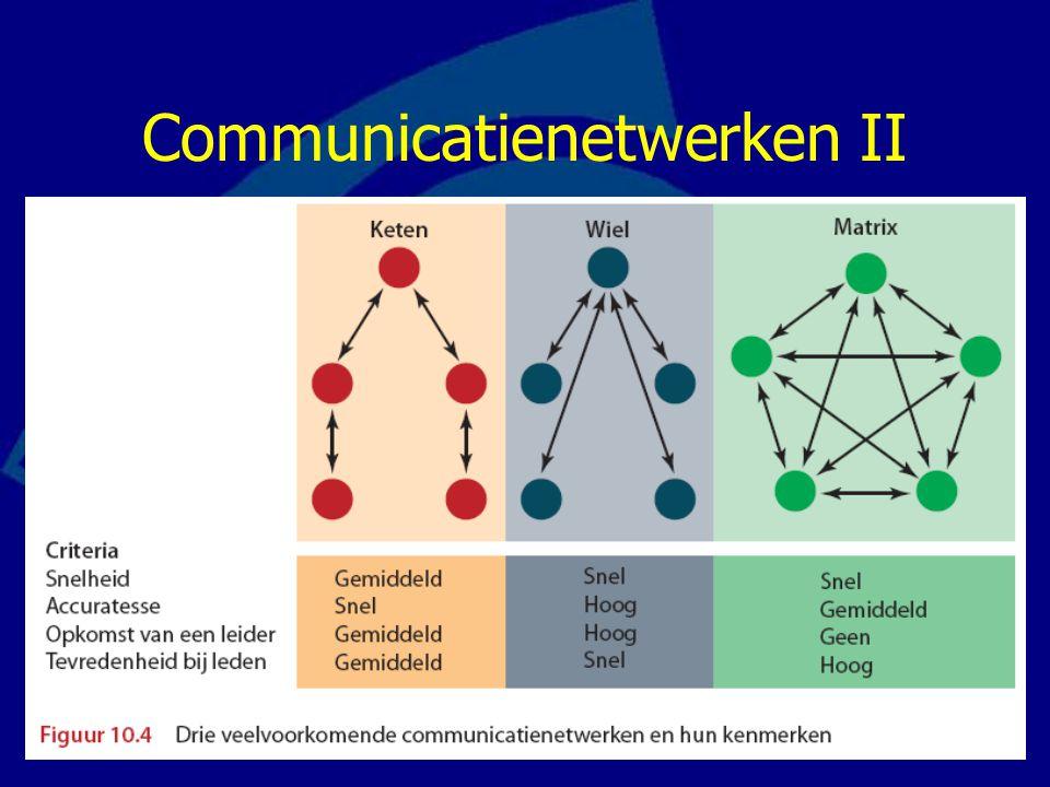 Communicatienetwerken II