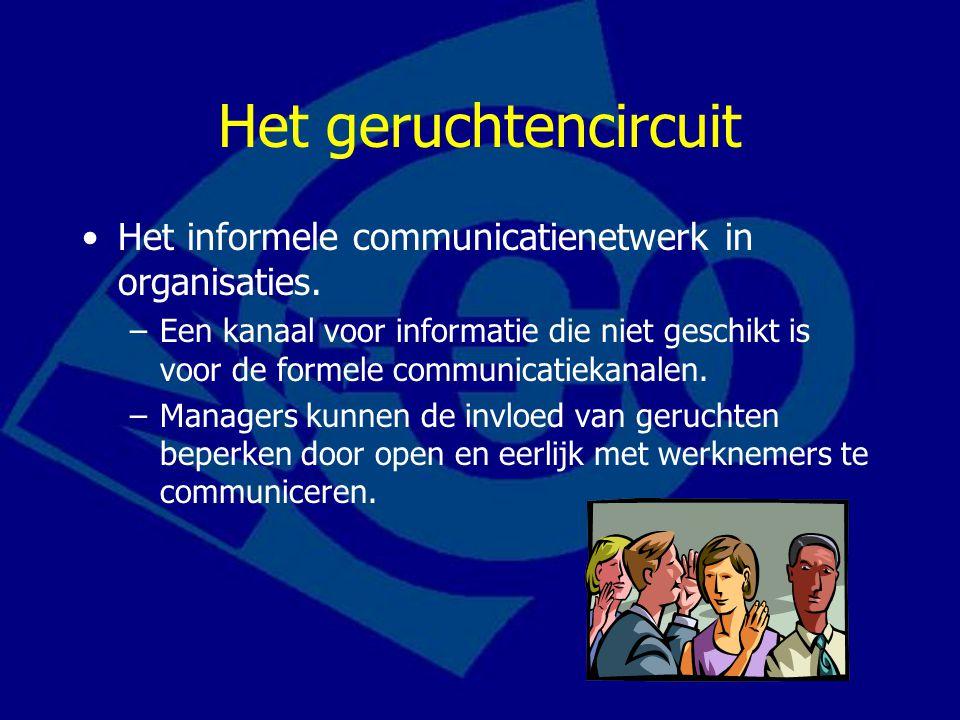 Het geruchtencircuit Het informele communicatienetwerk in organisaties.