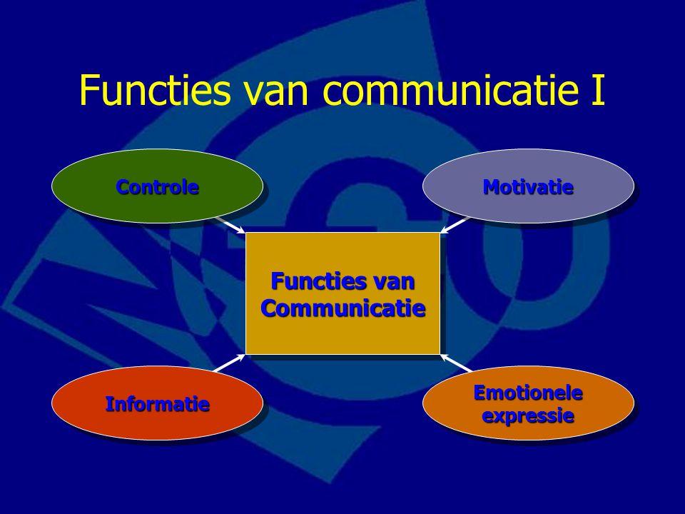 Functies van communicatie I