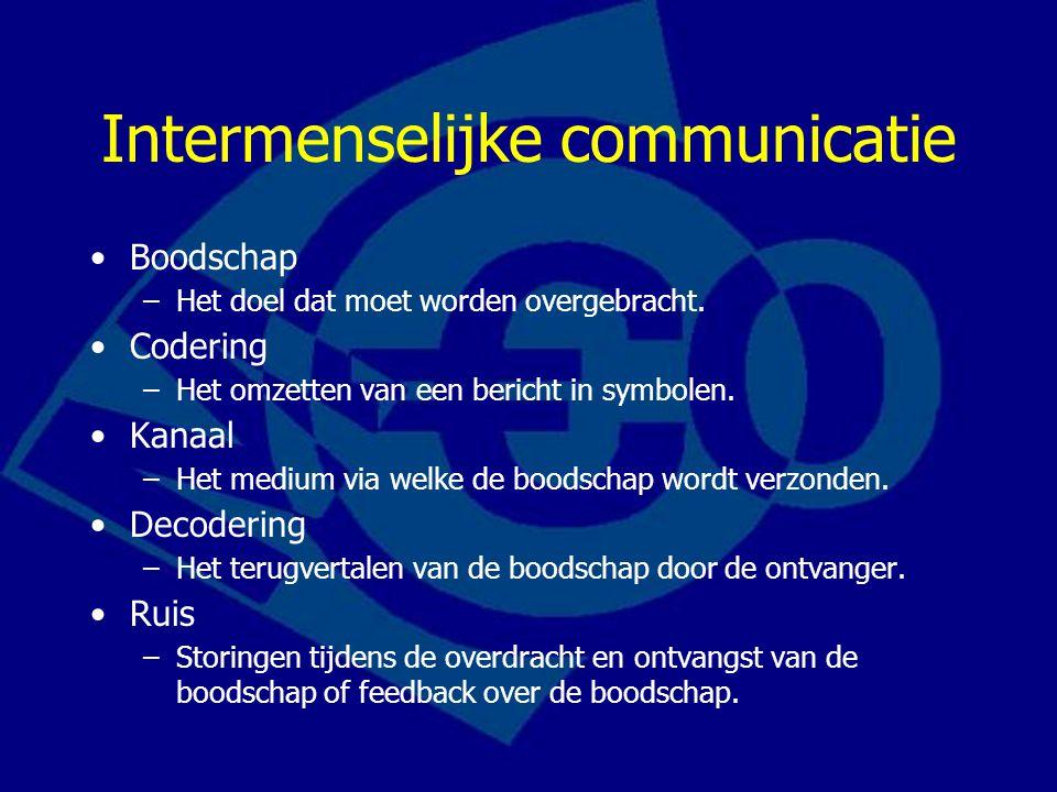 Intermenselijke communicatie