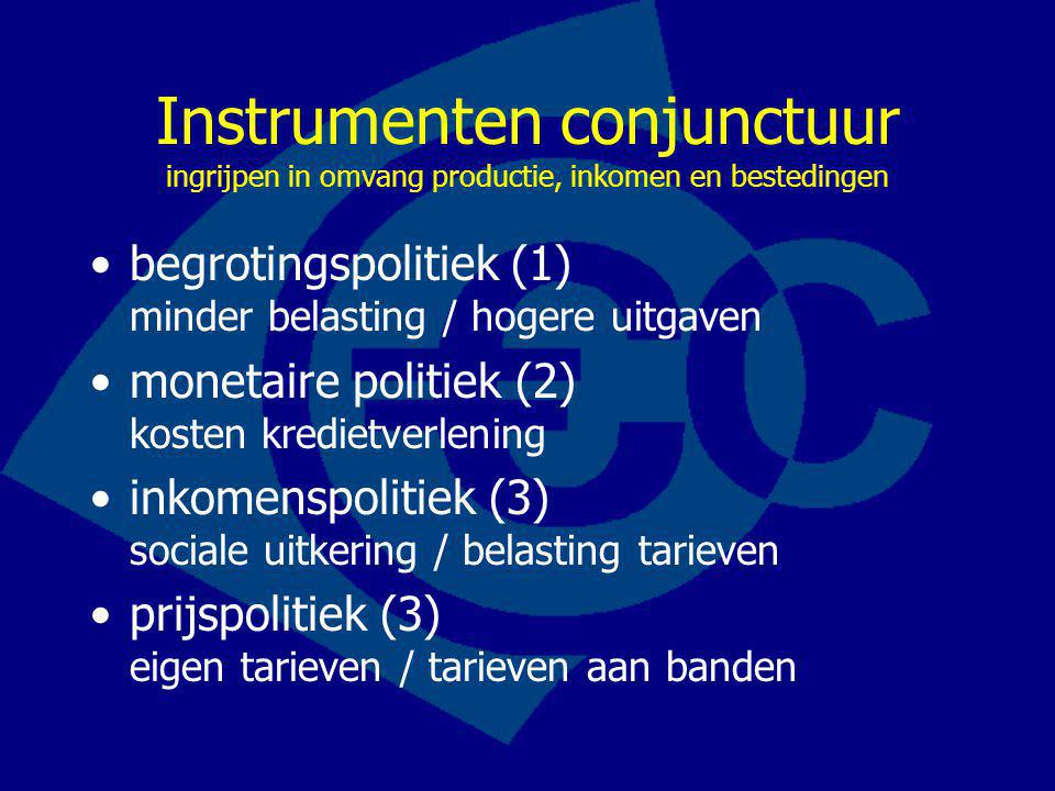 Instrumenten conjunctuur ingrijpen in omvang productie, inkomen en bestedingen