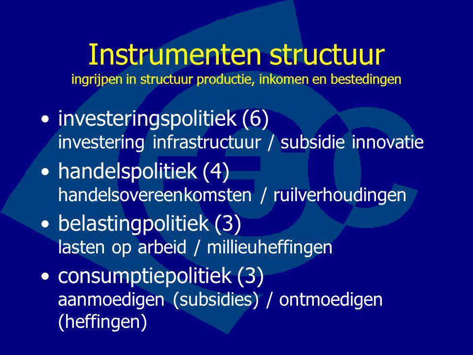 Instrumenten structuur ingrijpen in structuur productie, inkomen en bestedingen