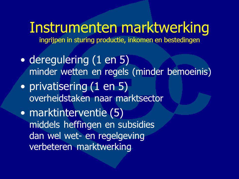 Instrumenten marktwerking ingrijpen in sturing productie, inkomen en bestedingen
