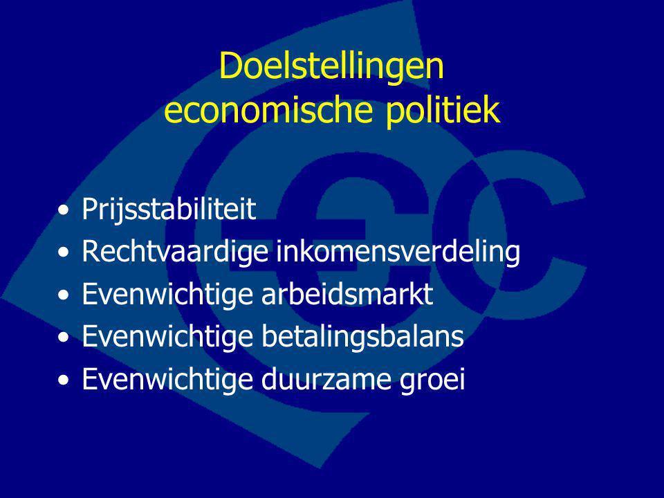 Doelstellingen economische politiek